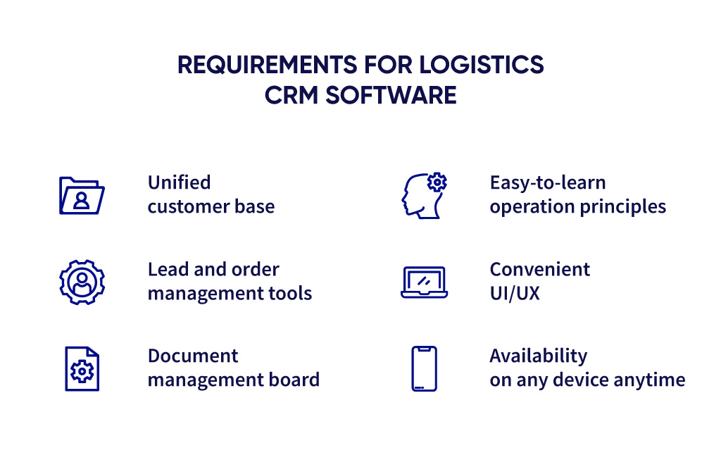 Logistics industry requirements for CRM