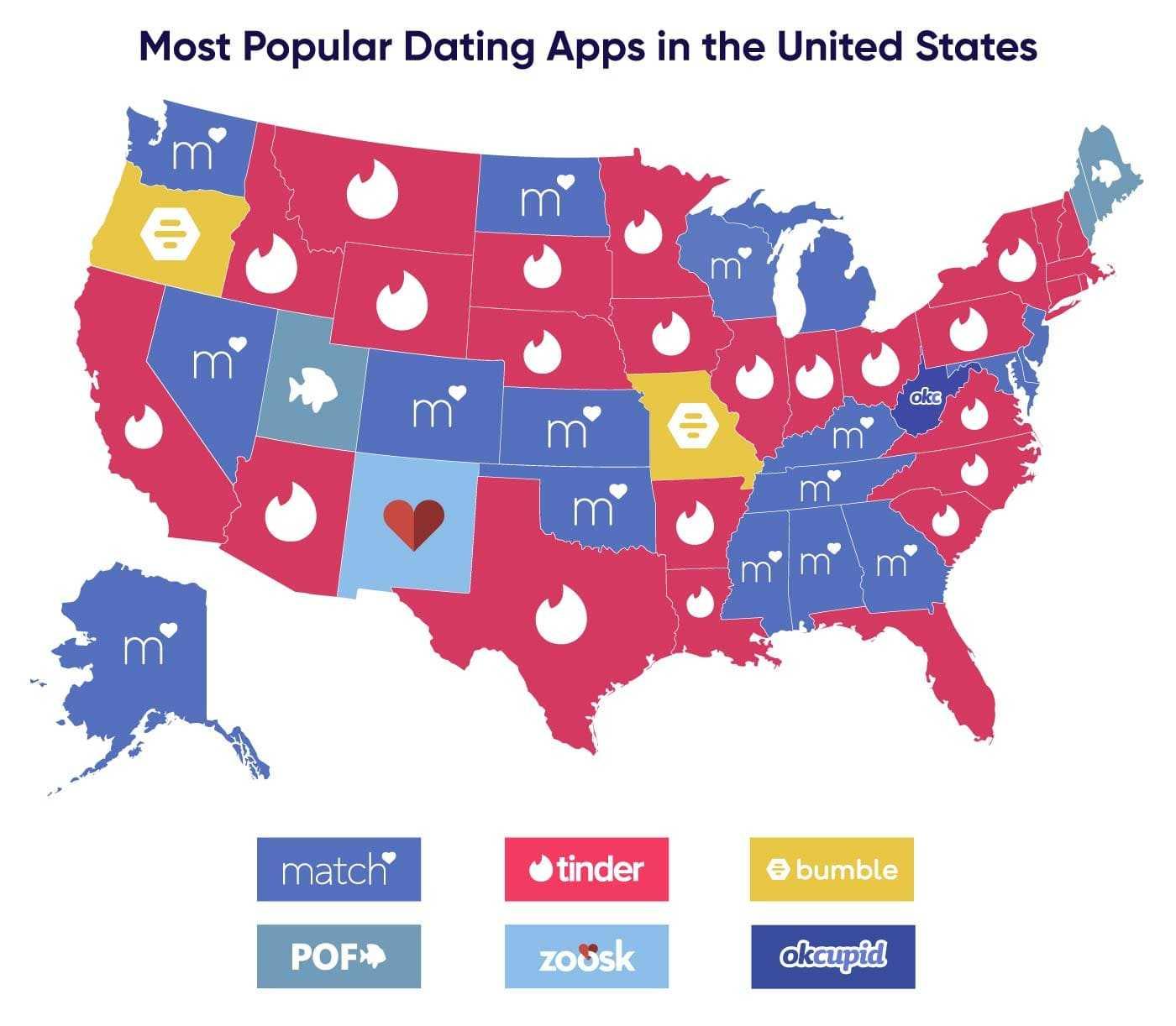 Site-uri dating online