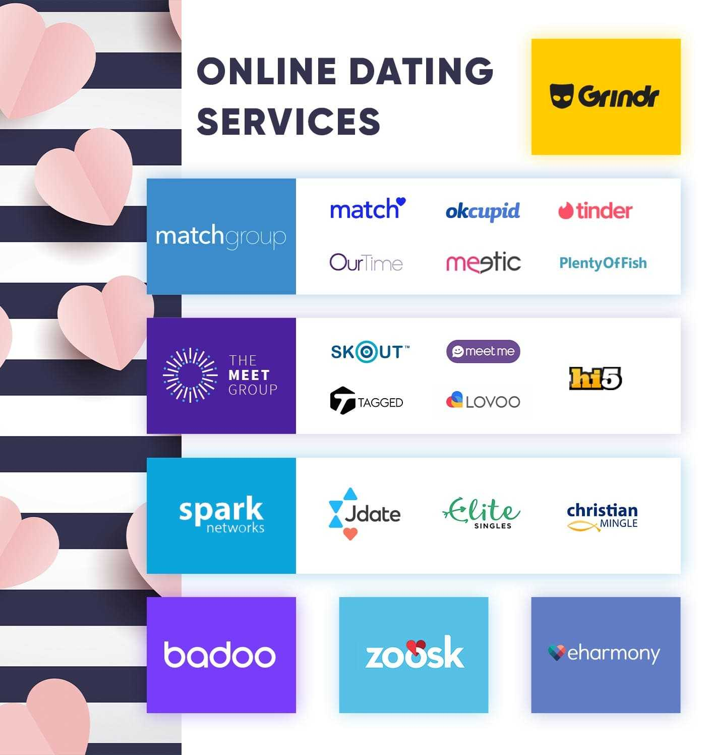 Dating apps connections
