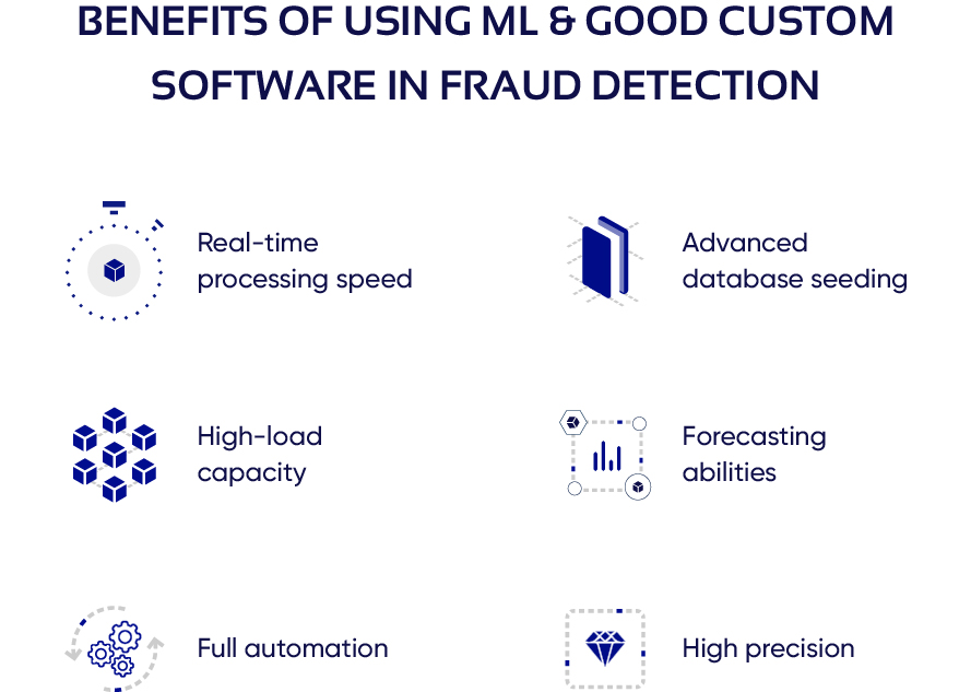 ML benefits in fraud detection