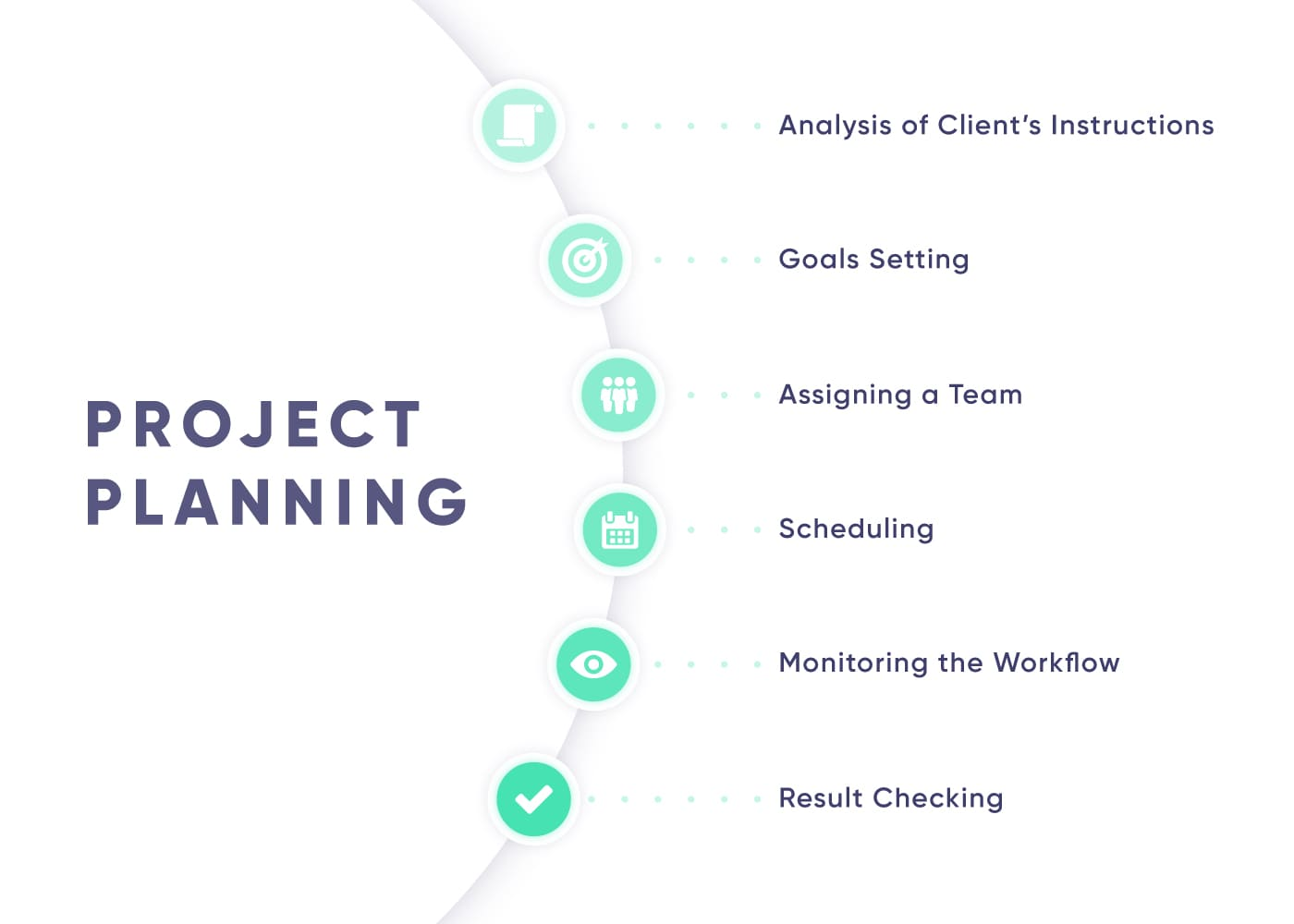 6 reasonswhy project planning is important