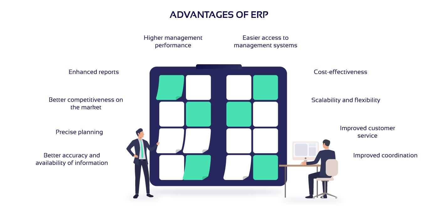 Diagram showing the advantages of ERP