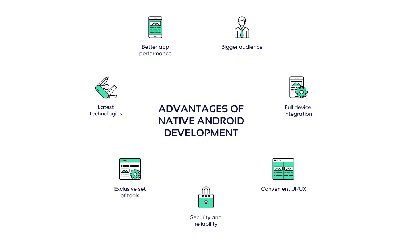 List of Android native development benefits