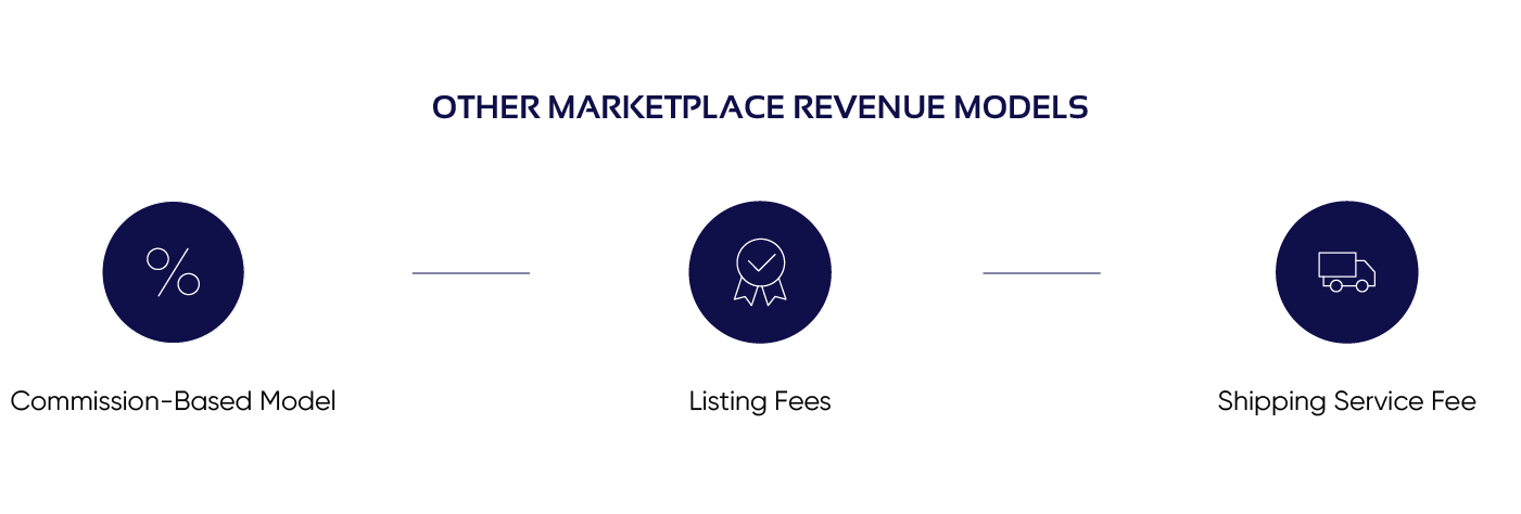 Revenue models for marketplace picture
