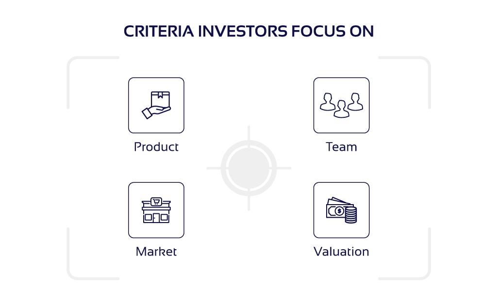 What investors focus on