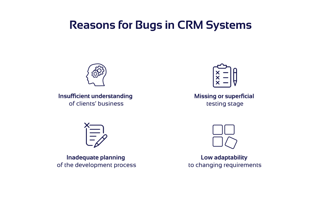 Diagram of the reasons for CRM failure