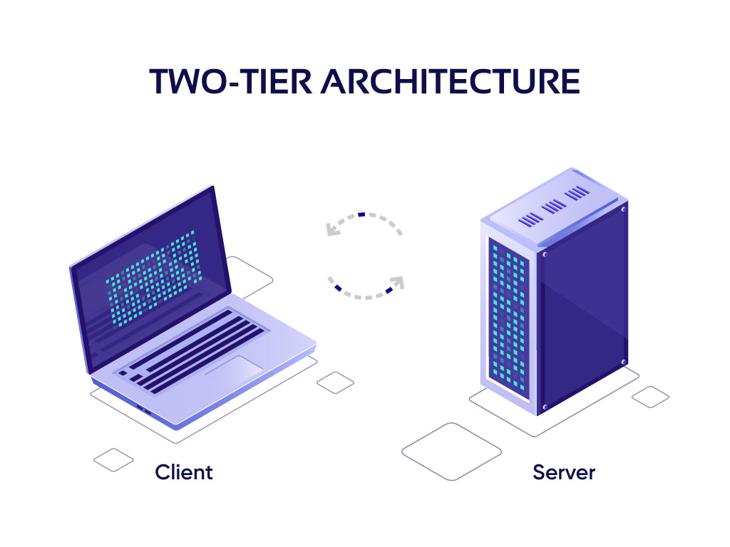 Diagram of two-tier web app architecture