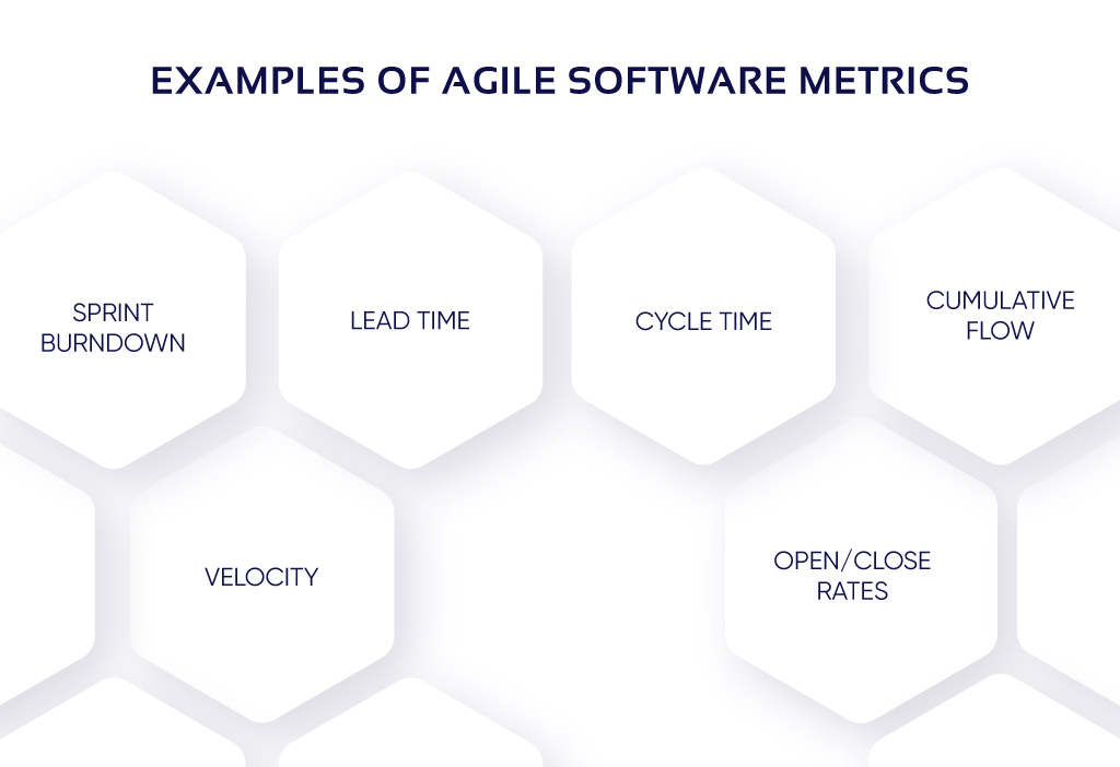 Six examples of agile software metrics