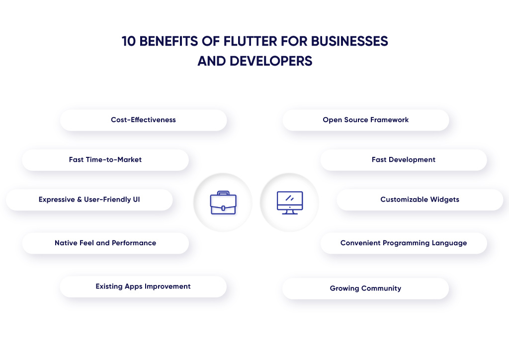 Advantages of Flutter diagram