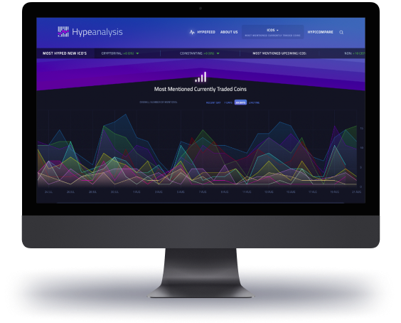 Visualization of the Hypeanalysis platform